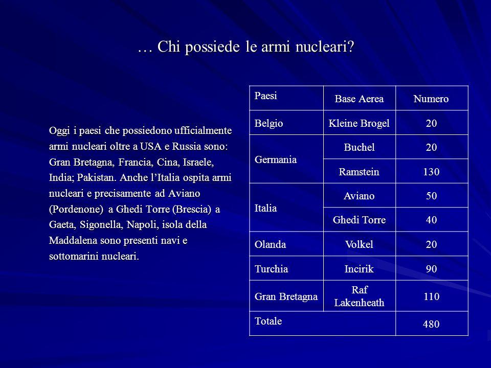 … Chi possiede le armi nucleari