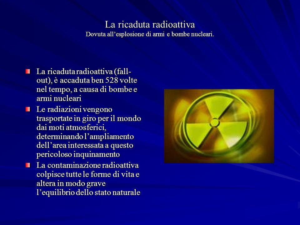 La ricaduta radioattiva Dovuta all'esplosione di armi e bombe nucleari.