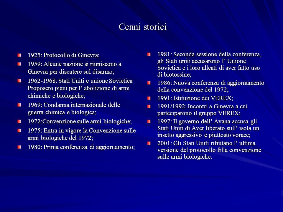 Cenni storici 1925: Protocollo di Ginevra;