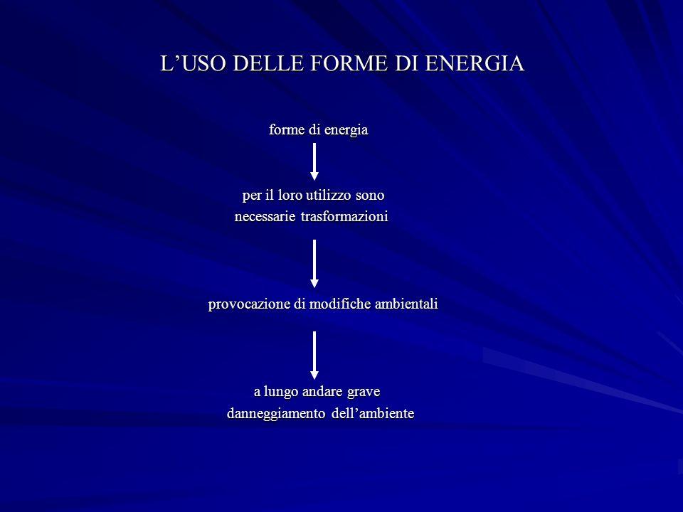 L'USO DELLE FORME DI ENERGIA