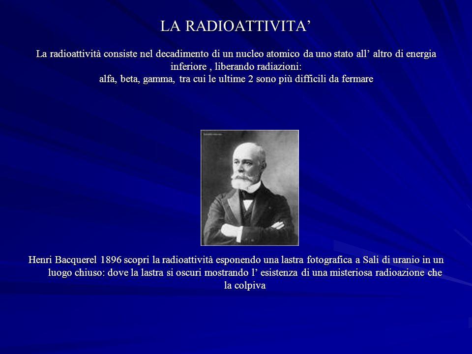 LA RADIOATTIVITA' La radioattività consiste nel decadimento di un nucleo atomico da uno stato all' altro di energia inferiore , liberando radiazioni: alfa, beta, gamma, tra cui le ultime 2 sono più difficili da fermare