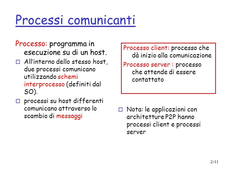 Processi comunicanti Processo: programma in esecuzione su di un host.
