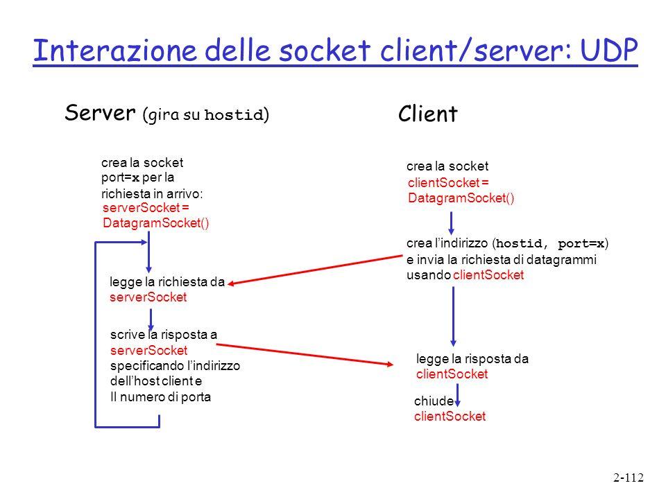Interazione delle socket client/server: UDP