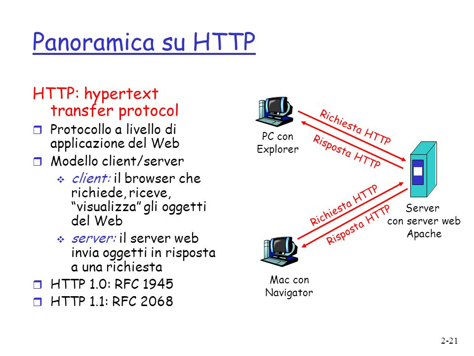 Panoramica su HTTP HTTP: hypertext transfer protocol