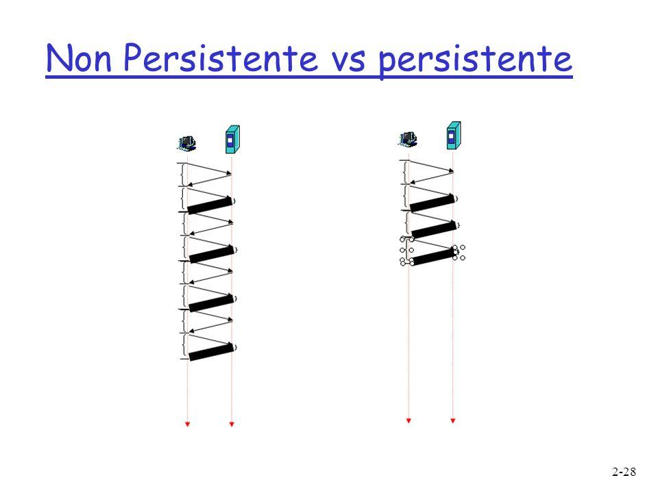 Non Persistente vs persistente