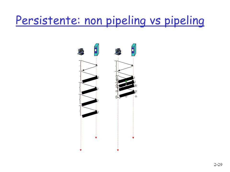 Persistente: non pipeling vs pipeling