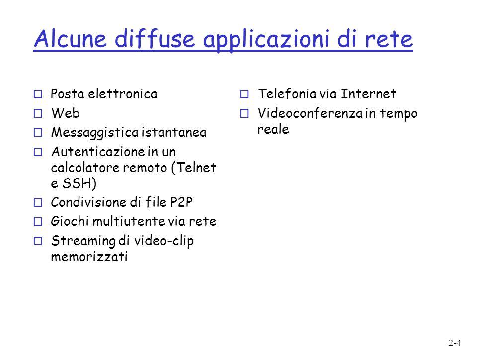 Alcune diffuse applicazioni di rete