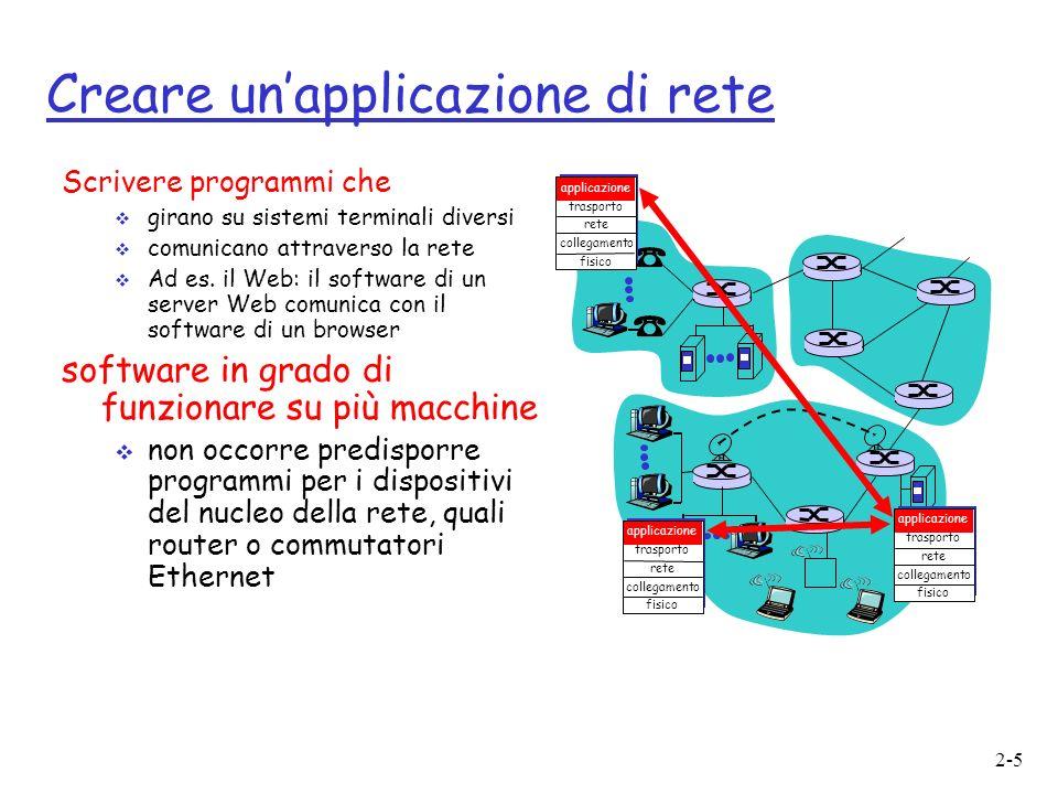 Creare un'applicazione di rete