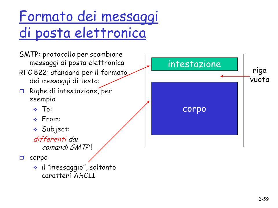 Formato dei messaggi di posta elettronica