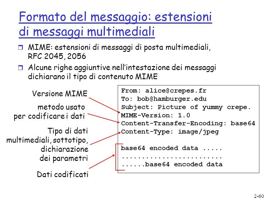 Formato del messaggio: estensioni di messaggi multimediali