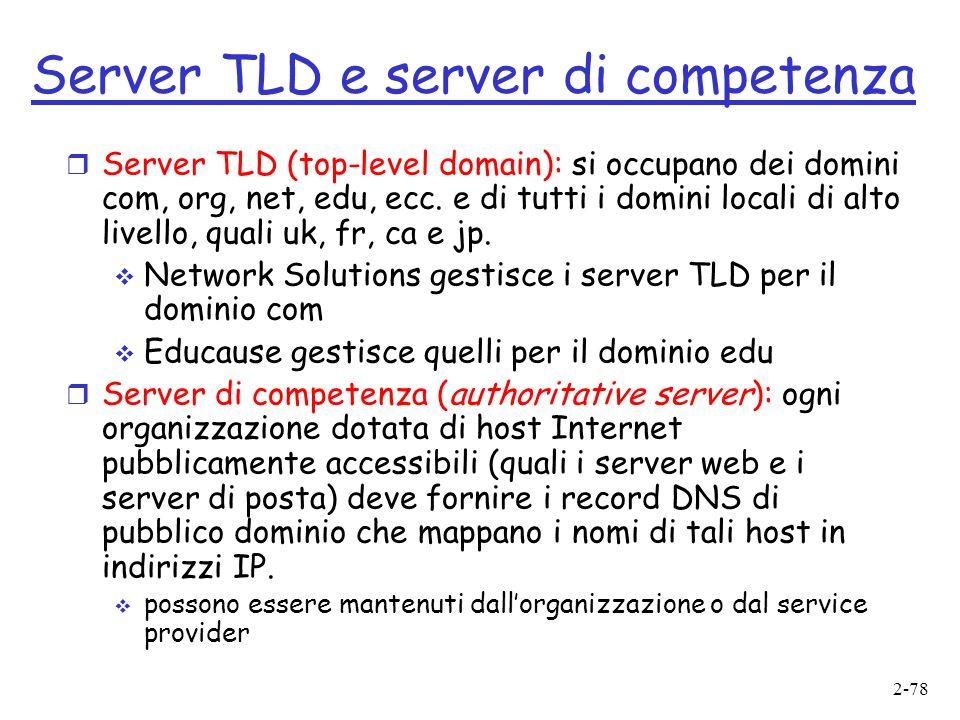 Server TLD e server di competenza