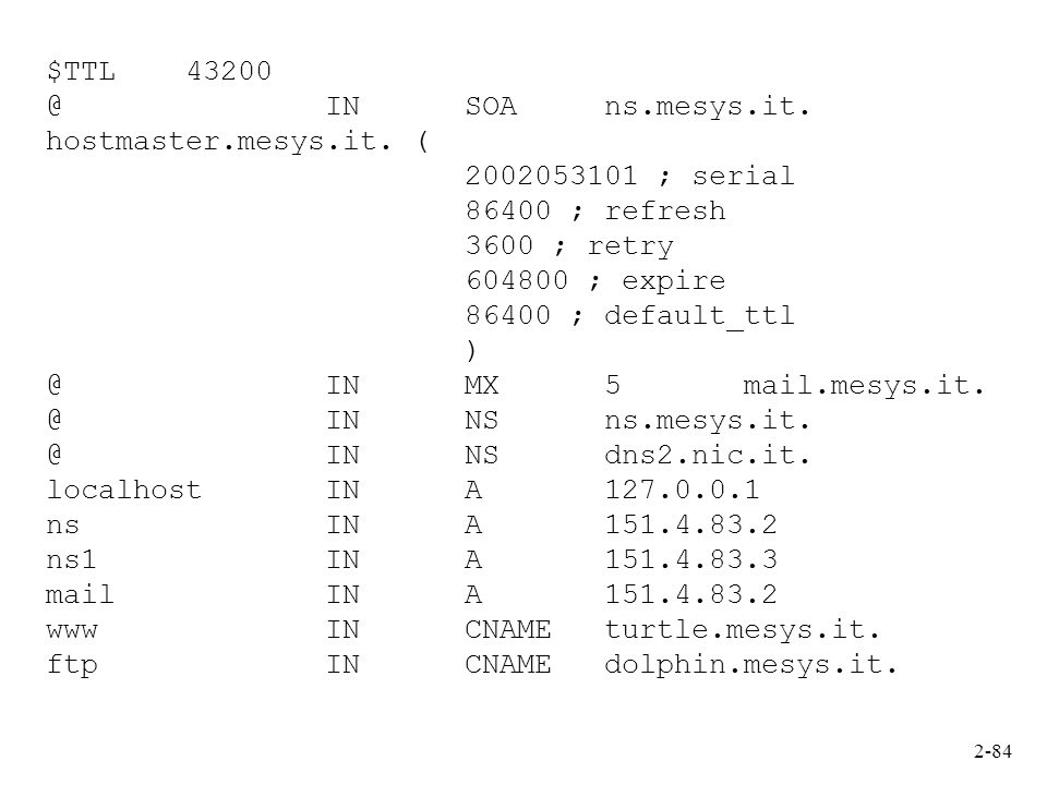 $TTL 43200 @ IN SOA ns.mesys.it. hostmaster.mesys.it. ( 2002053101 ; serial.