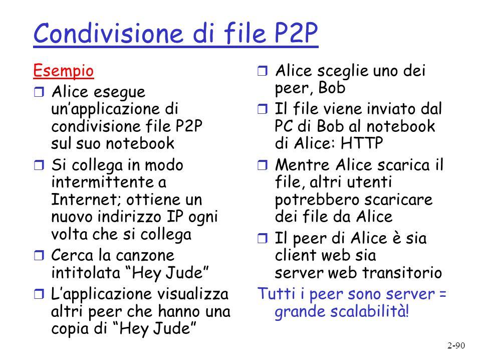 Condivisione di file P2P