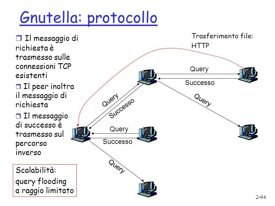 Gnutella: protocollo Il messaggio di richiesta è trasmesso sulle connessioni TCP esistenti. Il peer inoltra il messaggio di richiesta.