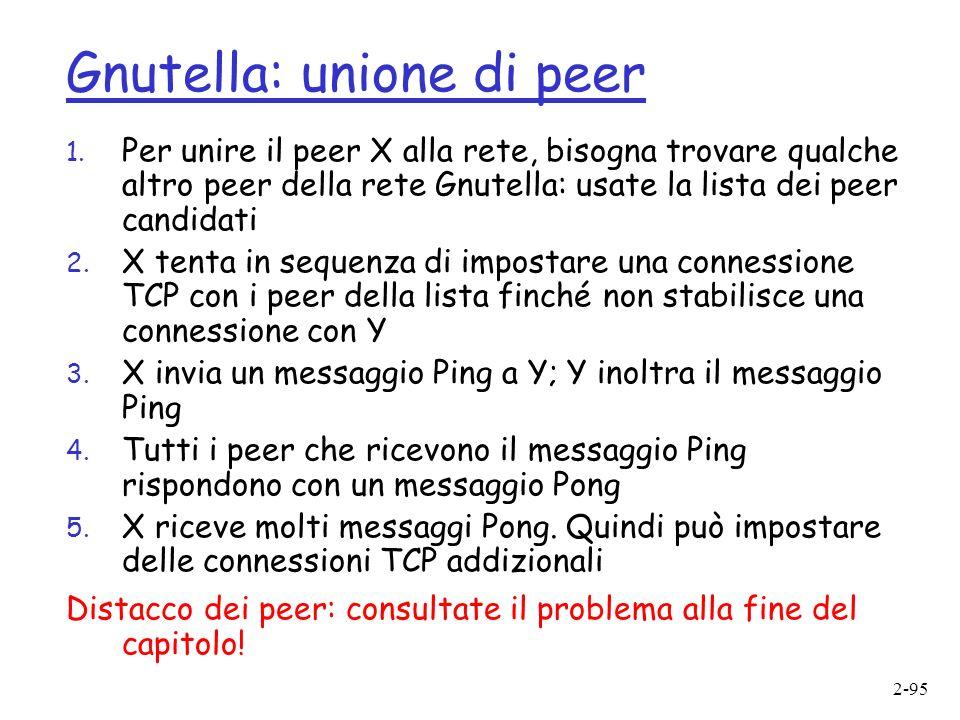 Gnutella: unione di peer