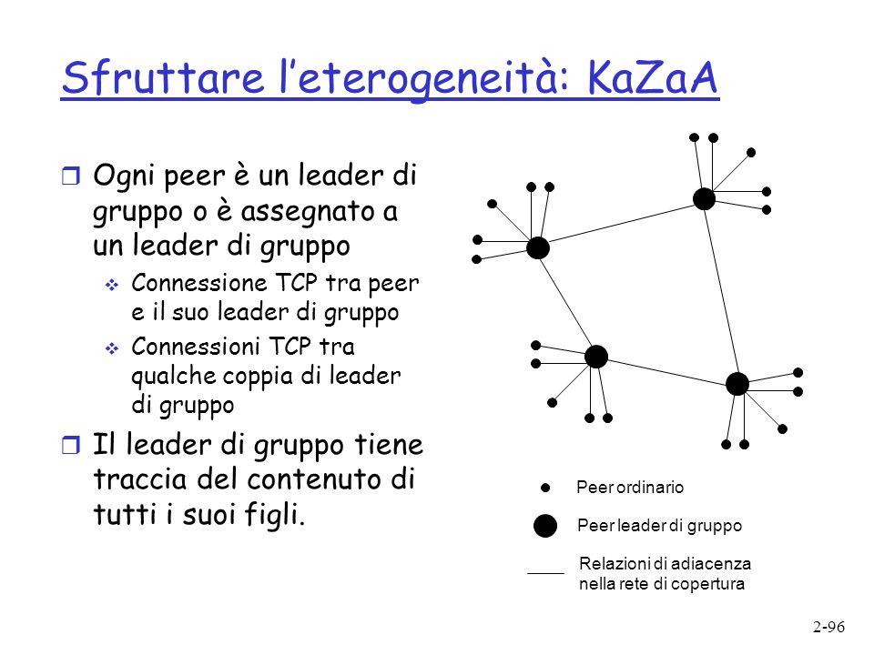 Sfruttare l'eterogeneità: KaZaA
