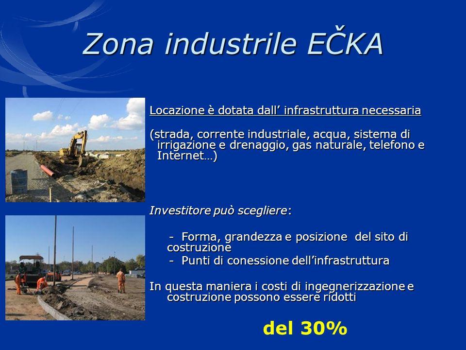 Zona industrile EČKA del 30%