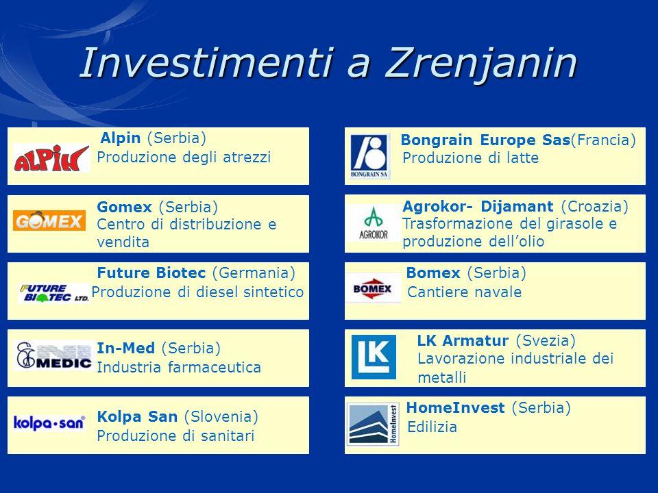 Investimenti a Zrenjanin