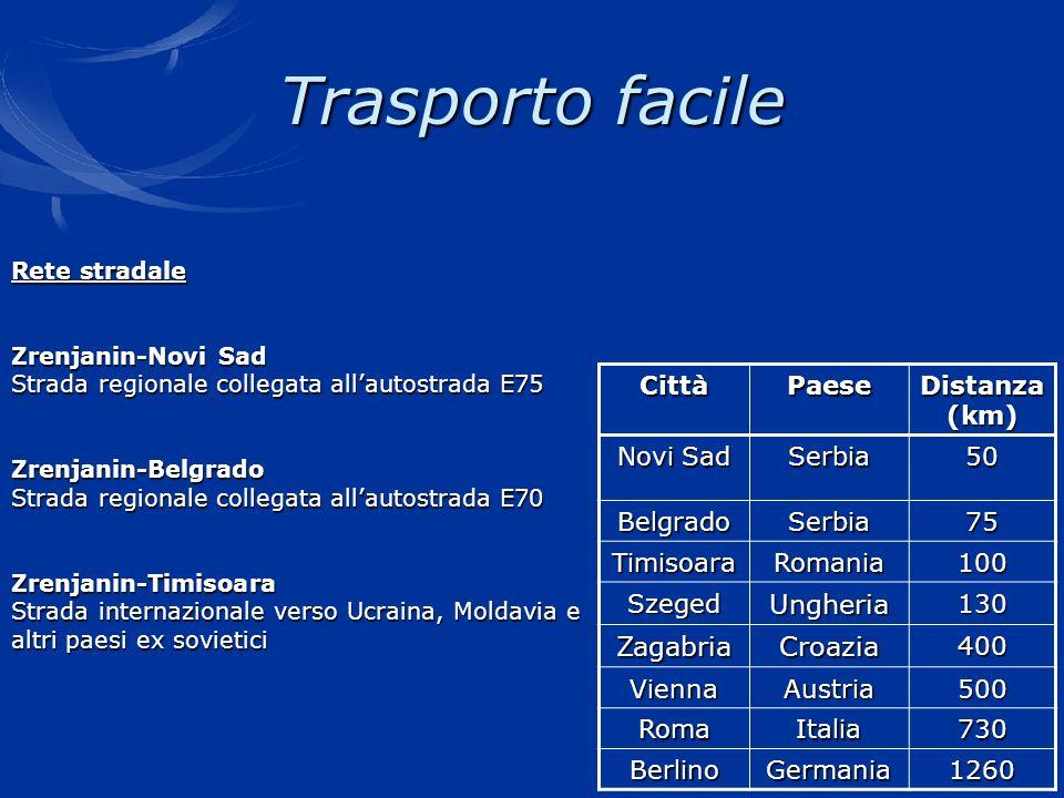 Trasporto facile Ungheria Zagabria Croazia Città Paese Distanza (km)