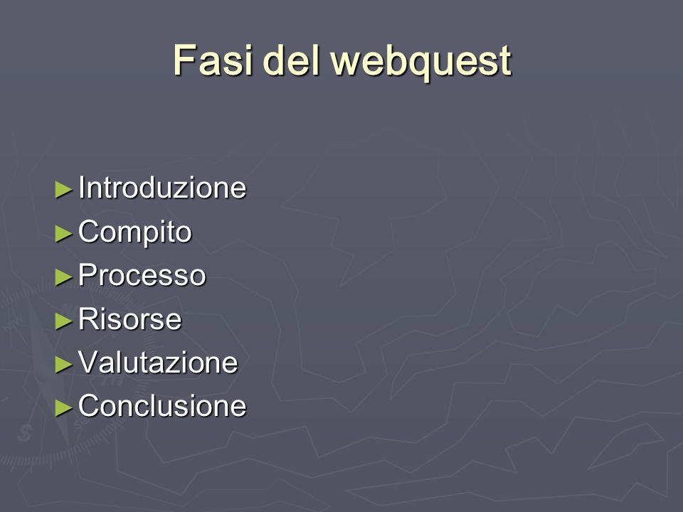 Fasi del webquest Introduzione Compito Processo Risorse Valutazione