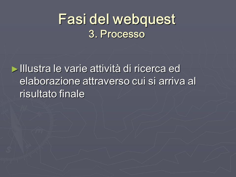 Fasi del webquest 3. Processo