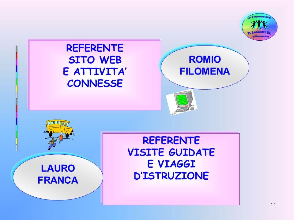 REFERENTE SITO WEB ROMIO FILOMENA E ATTIVITA' CONNESSE REFERENTE