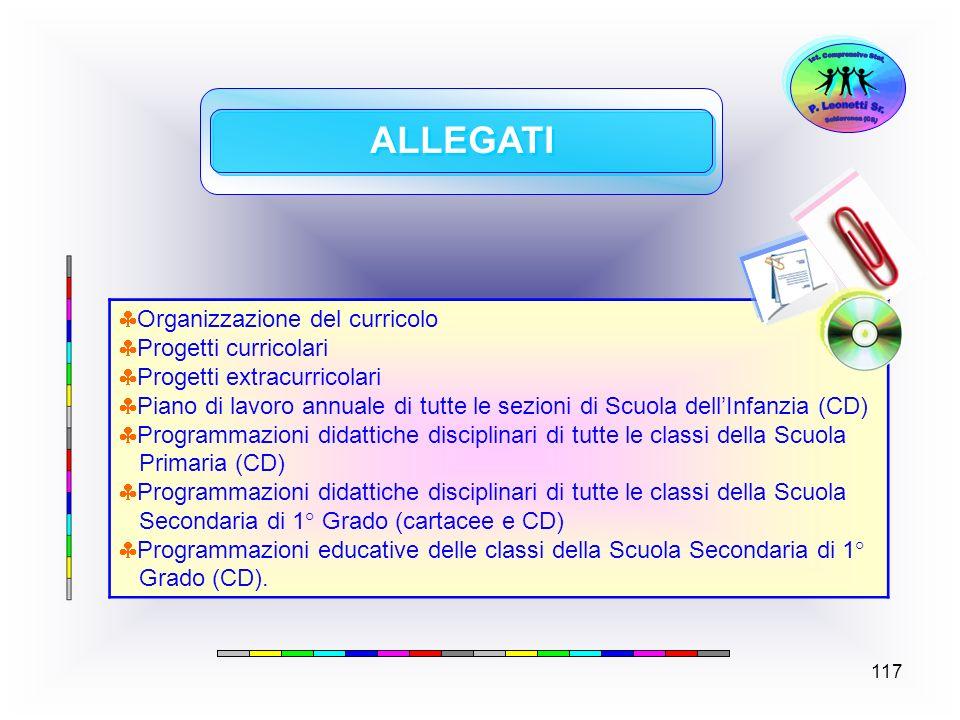 ALLEGATI Organizzazione del curricolo Progetti curricolari