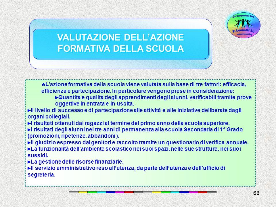 VALUTAZIONE DELL'AZIONE FORMATIVA DELLA SCUOLA