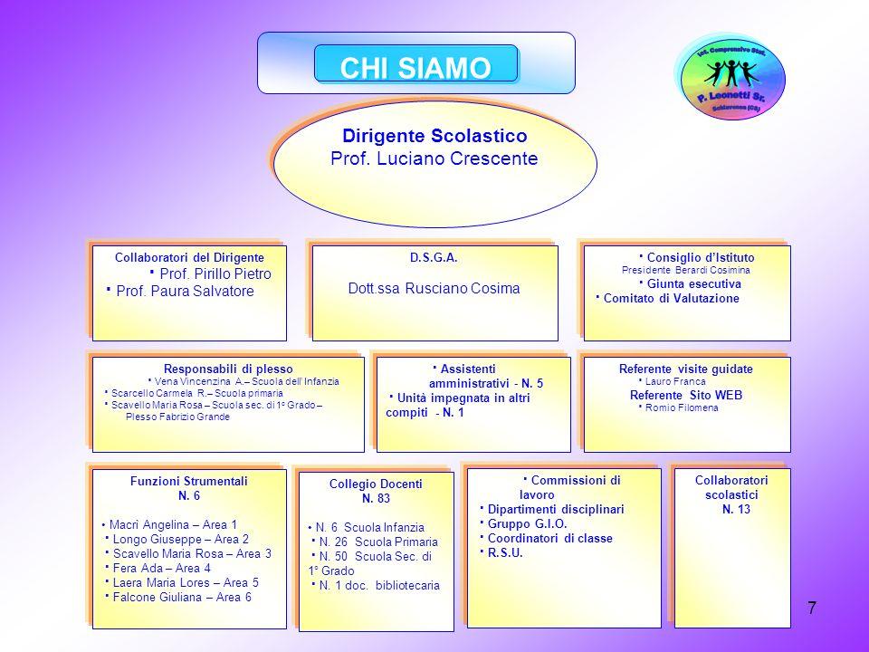 CHI SIAMO Dirigente Scolastico Prof. Luciano Crescente