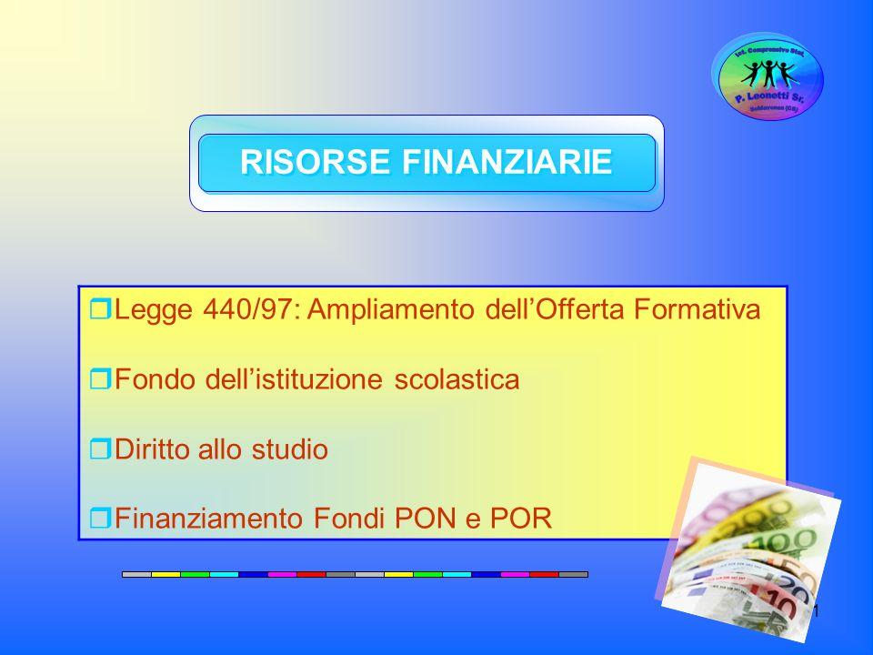 RISORSE FINANZIARIE Legge 440/97: Ampliamento dell'Offerta Formativa
