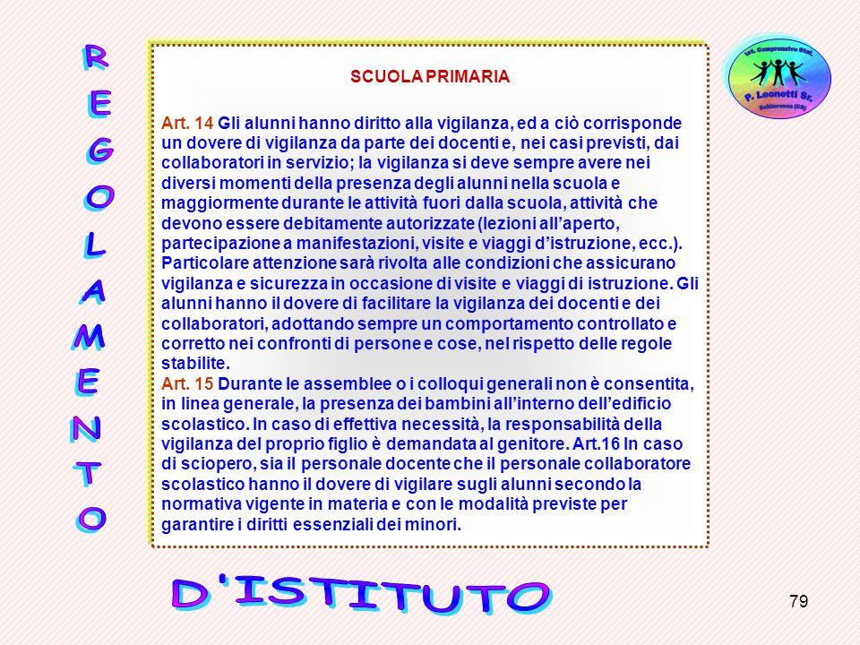 Ist. Comprensivo Stat. Schiavonea (CS) P. Leonetti Sr. SCUOLA PRIMARIA.