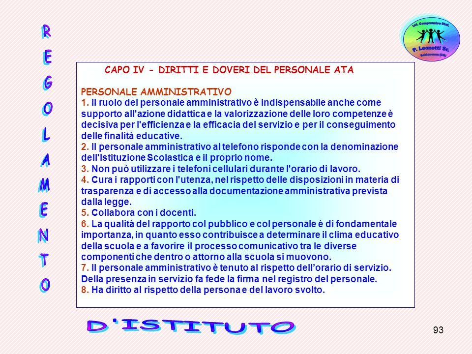 CAPO IV - DIRITTI E DOVERI DEL PERSONALE ATA PERSONALE AMMINISTRATIVO