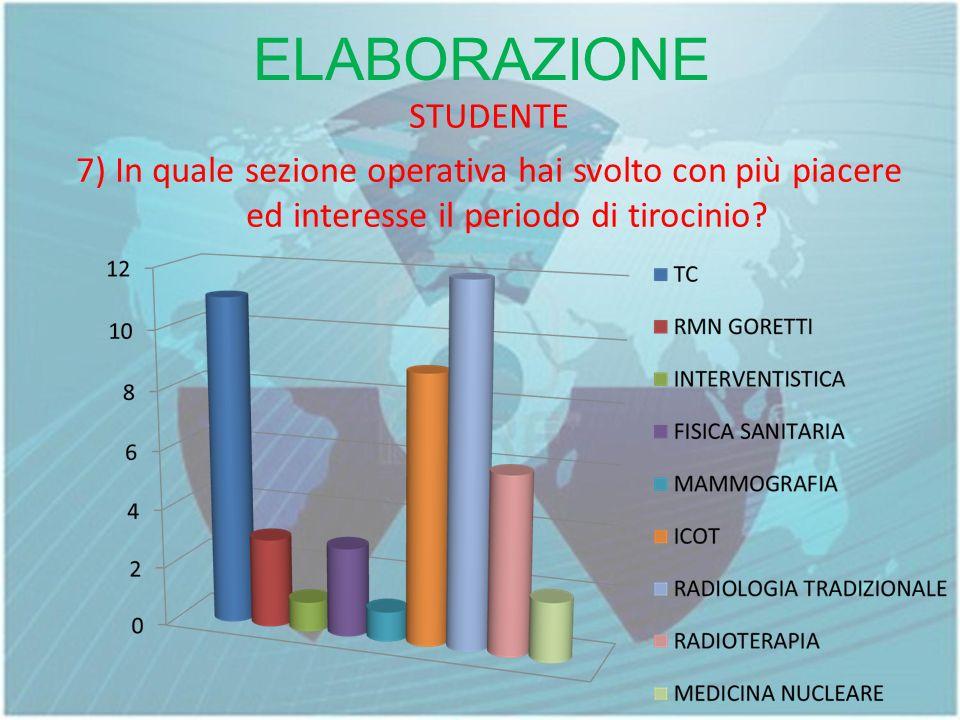ELABORAZIONE STUDENTE 7) In quale sezione operativa hai svolto con più piacere ed interesse il periodo di tirocinio.
