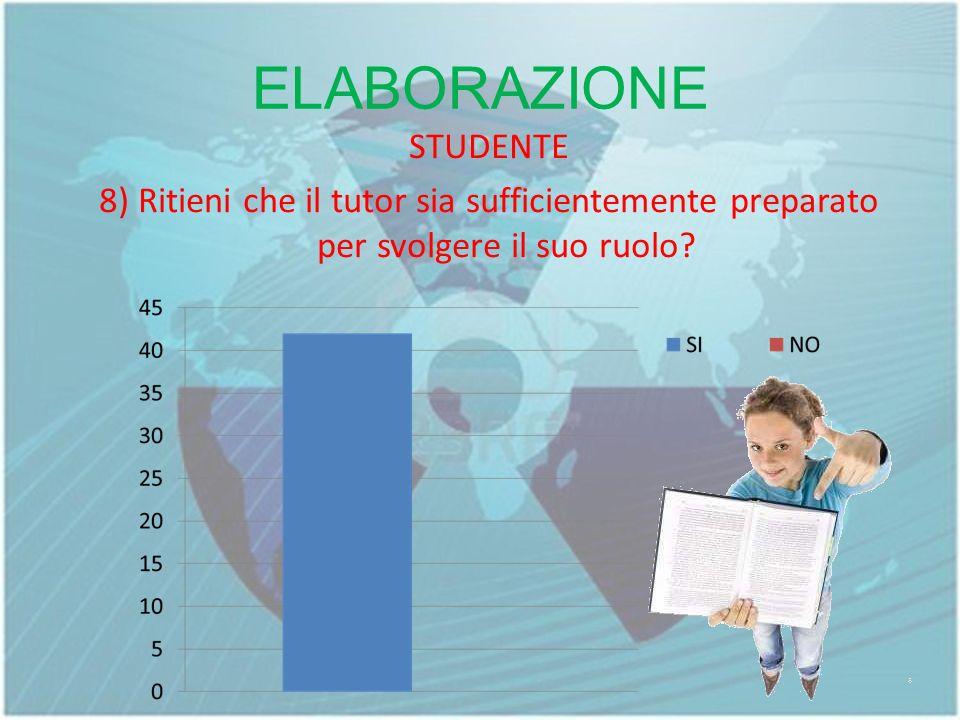 ELABORAZIONE STUDENTE 8) Ritieni che il tutor sia sufficientemente preparato per svolgere il suo ruolo.