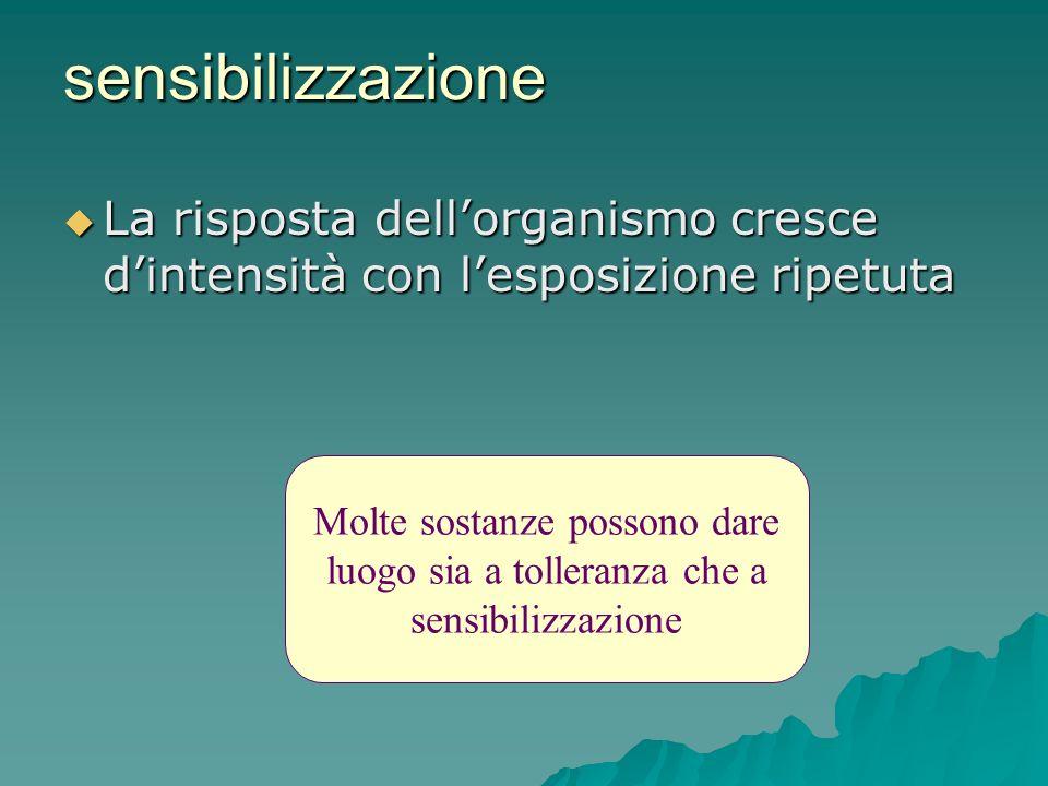 sensibilizzazione La risposta dell'organismo cresce d'intensità con l'esposizione ripetuta.