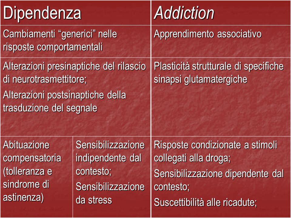 Dipendenza Addiction. Cambiamenti generici nelle risposte comportamentali. Apprendimento associativo.