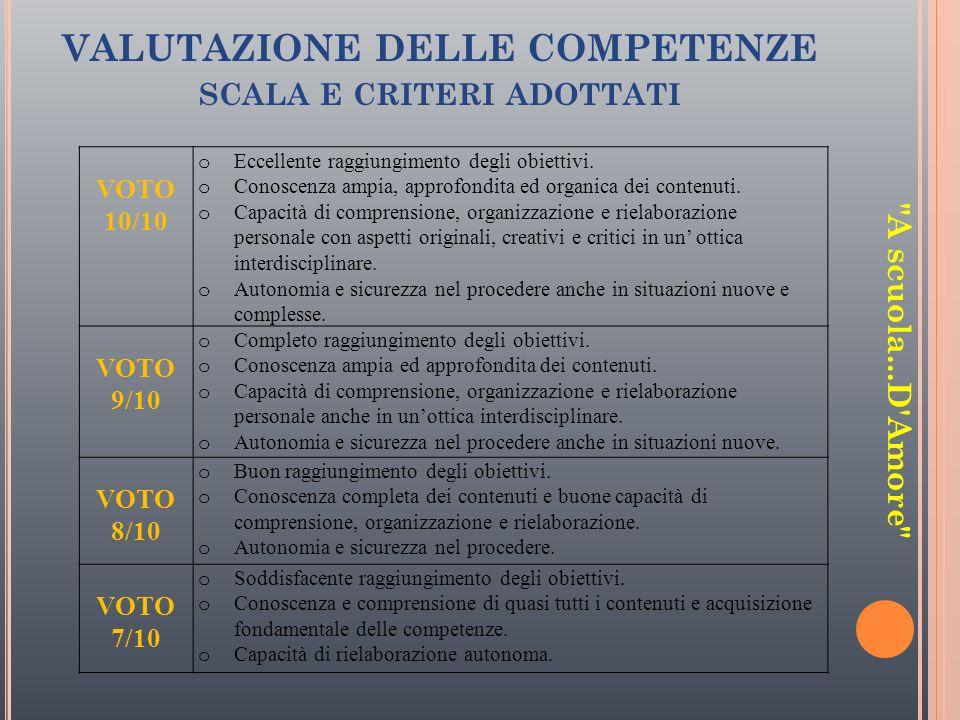 VALUTAZIONE DELLE COMPETENZE scala e criteri adottati