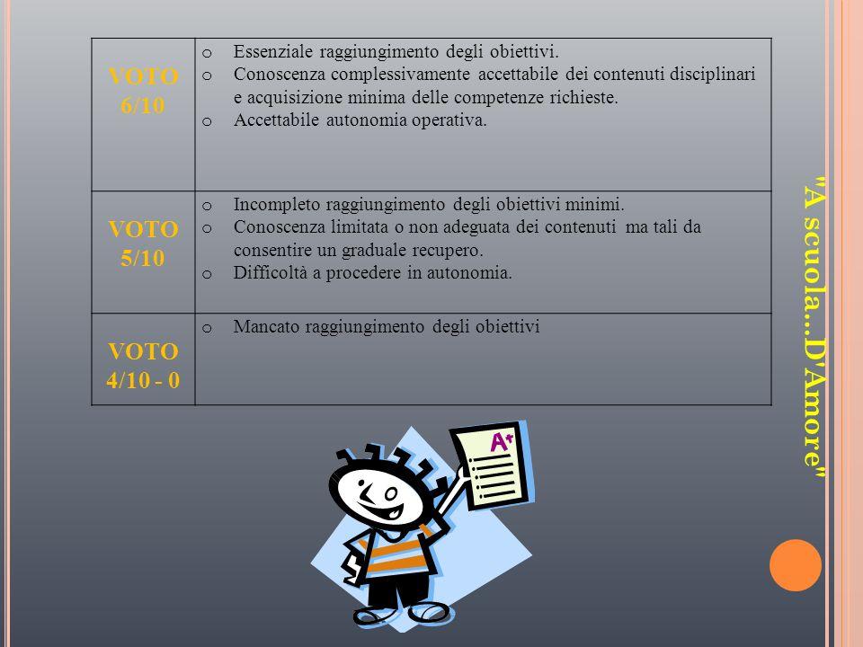 A scuola...D Amore VOTO 6/10 5/10 4/10 - 0