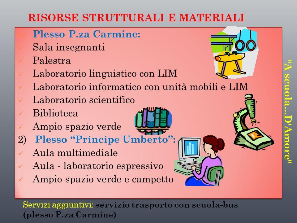 RISORSE STRUTTURALI E MATERIALI