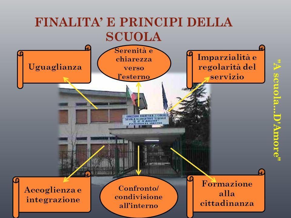FINALITA' E PRINCIPI DELLA SCUOLA