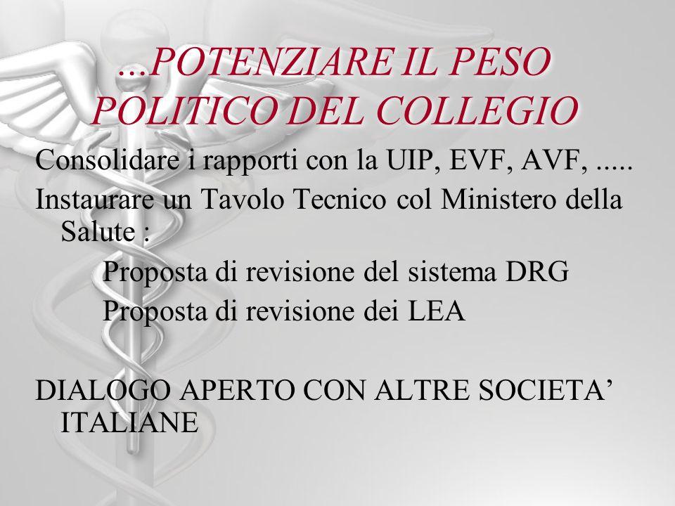 ...POTENZIARE IL PESO POLITICO DEL COLLEGIO
