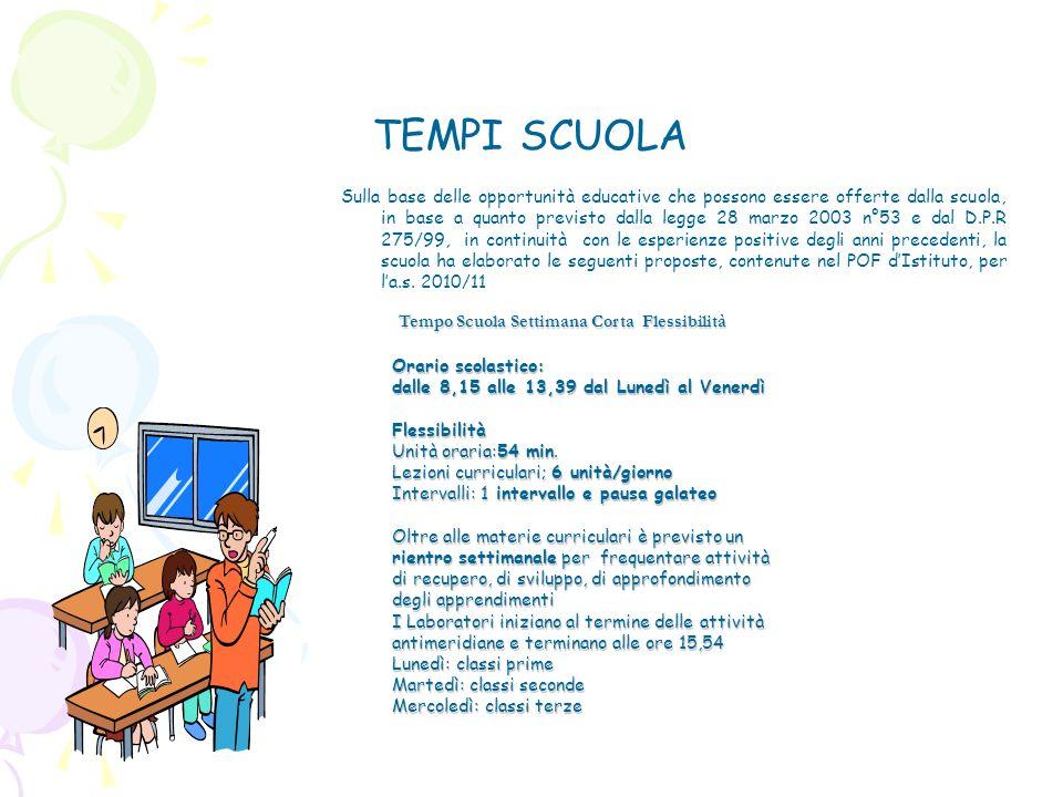 TEMPI SCUOLA Tempo Scuola Settimana Corta Flessibilità