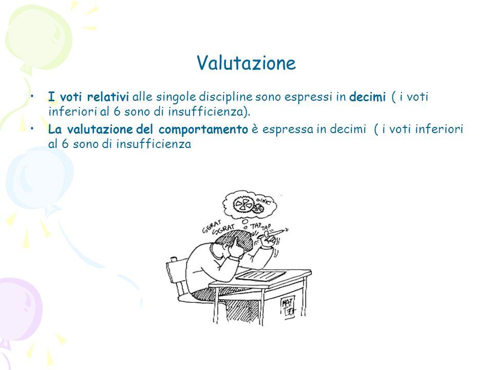 Valutazione I voti relativi alle singole discipline sono espressi in decimi ( i voti inferiori al 6 sono di insufficienza).