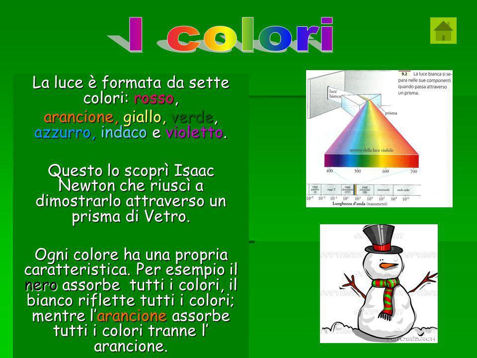 I colori La luce è formata da sette colori: rosso,