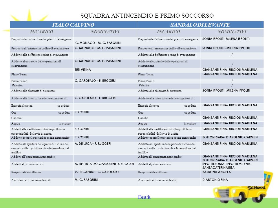 SQUADRA ANTINCENDIO E PRIMO SOCCORSO