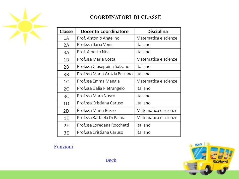 Classe Docente coordinatore Disciplina