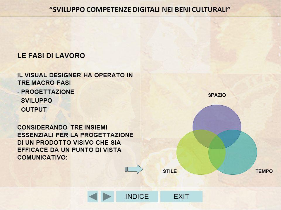 LE FASI DI LAVORO IL VISUAL DESIGNER HA OPERATO IN TRE MACRO FASI