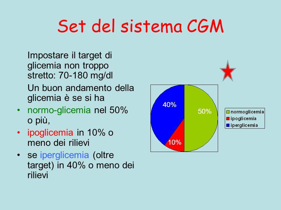 Set del sistema CGM Impostare il target di glicemia non troppo stretto: 70-180 mg/dl. Un buon andamento della glicemia è se si ha.