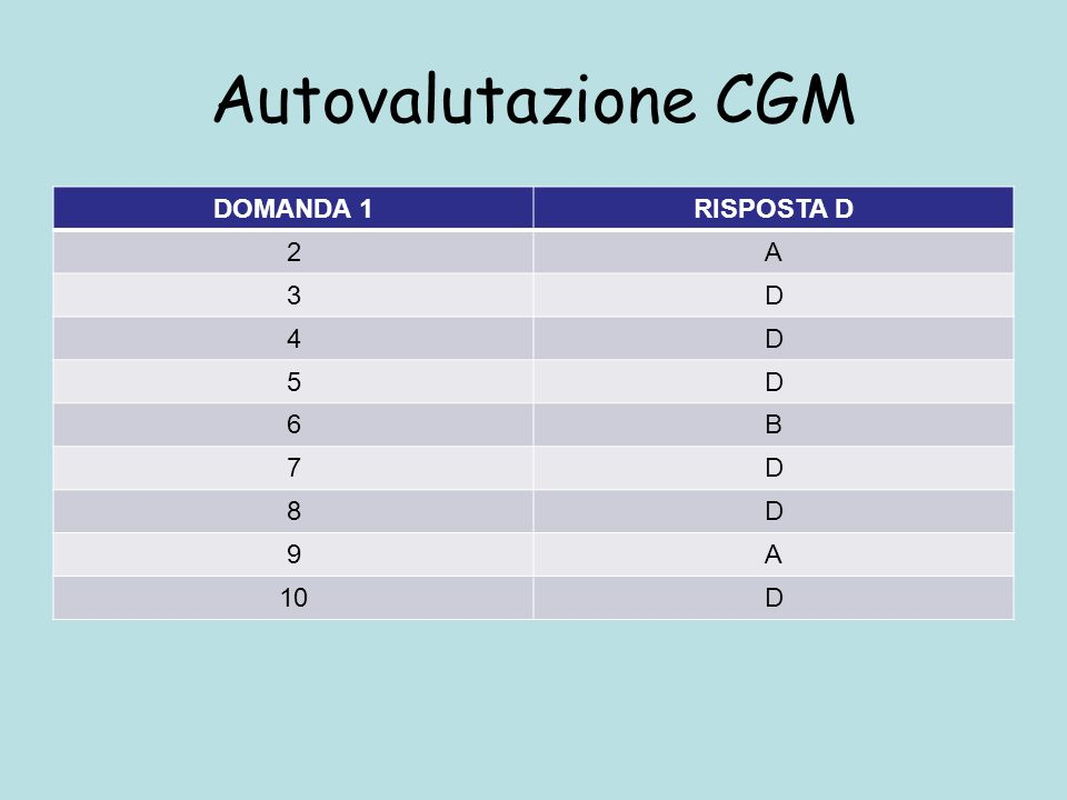Autovalutazione CGM DOMANDA 1 RISPOSTA D 2 A 3 D 4 5 6 B 7 8 9 10