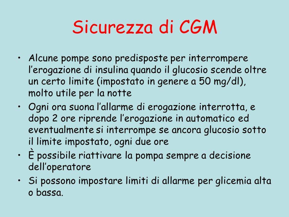 Sicurezza di CGM